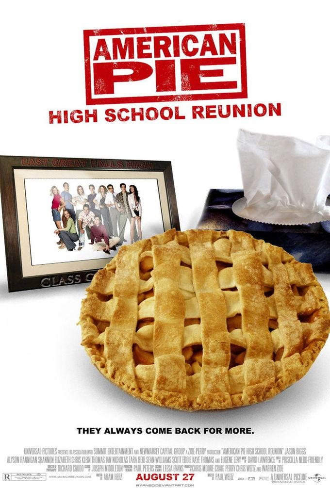 «Смотреть Онлайн Фильм Американский Пирог.все В Сборе» — 2012